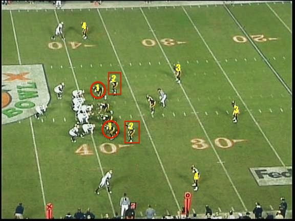 Here is the count system against a 4-3. Note there are now two #3's because there are two high safeties instead of one.