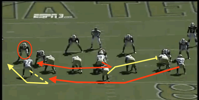 Image 2: Assignments for the backs. The B-back is responsible for filling the hole left by the pulling guard.