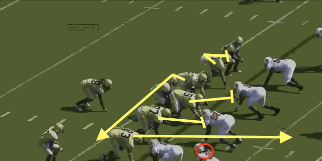 Image 3: Against an even front, the center helps on the backside to fill for the pulling guard.