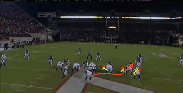 On Play 1, the playside D-line pinches hard, causing the O-line to adjust their footwork and blocks (this was probably game planned too). The B-back knows the defense will pinch so he just slides off the down blocks.