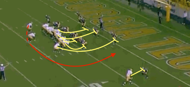 Image 2: In a perfect world, this is how the previous play would set up, and the red arrow is where the ball carrier will take it.