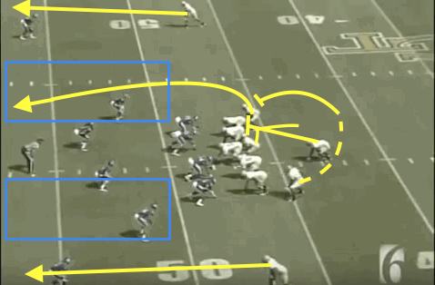 Image 1: Against a 1-high safety look (cover 3 or cover 1), verticals is a good route to run because it attacks the biggest weak point in cover 3, the seams.