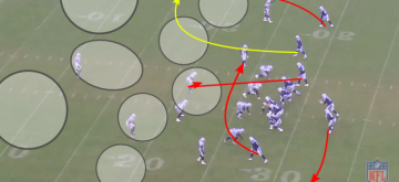 Marcus Mariota Interceptions 2015 Breakdown