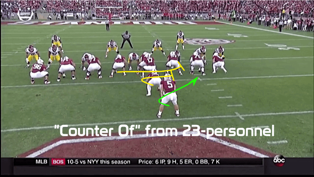 Christian McCaffrey Scouting Report Stanford Cover